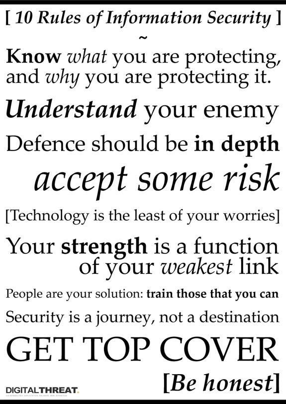 Digital-Threat-Manifesto